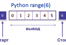 Как работает функция range()