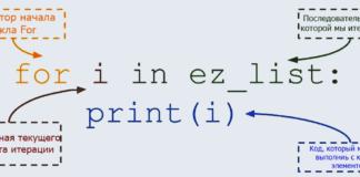 цикл for в Python 3