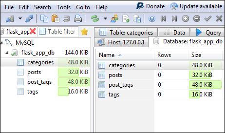 управление базами данных MySQL, MS-SQL и PostgreSQL