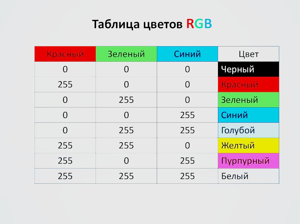 Таблица цветов RGB
