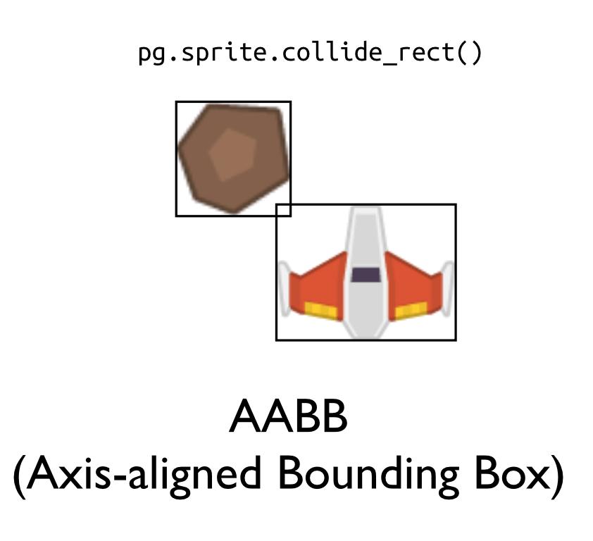Столкновения AABB