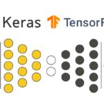 Машинное обучение на практике с Python и Keras