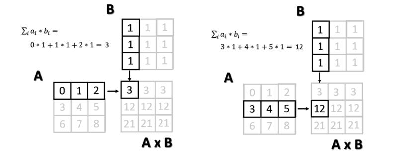 Расчет элементов матрицы