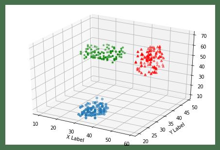 Диаграмма рассеяния в 3D