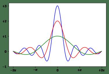 Линейные график в формате LaTeX