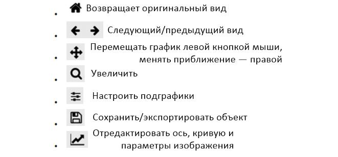 панель управления pyplot