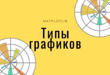 Типы графиков в matplotlib / plt3
