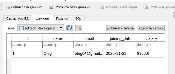 Пример вставки строки в таблицу SQLite