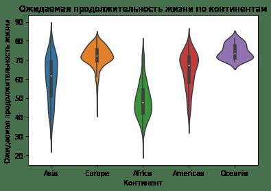 Изменение подписи осей заголовка диаграммы