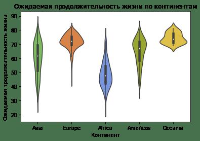 Изменение цвета violinplot
