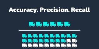 Оценка моделей ML/DL: матрица ошибок, Accuracy, Precision и Recall