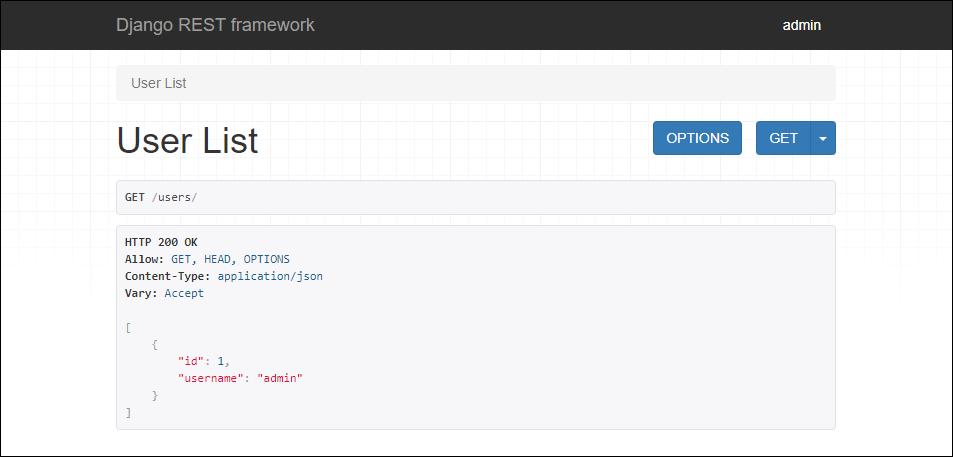Django REST framework User List