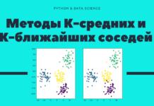 Руководство по K-Means и KNN с примерами в SKLearn | К-ближайших соседей и К-средних