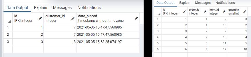 таблицы orders и order_lines